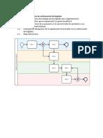 Estructura_de_Catalogo_de_Brigadas.pdf