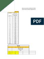 Base de Datos Para Calcular Llaves y Conductores