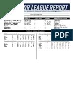 04.09.19 Mariners Minor League Report
