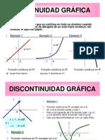 Continuidad - Discontinuidad