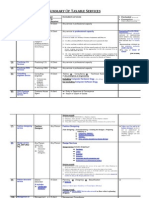Service TaxS76_Sr Summary