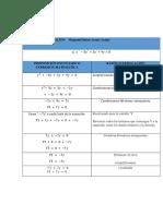 Ejercicio 1 y 2 Numeral (d)