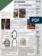 Panteon vs Tholos de Atenea - Comparacion Arquitectonica