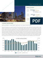 Berkadia Houston 1Q19 Report