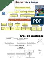 Arbol- Del Problema y Objetivos
