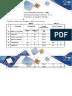 Anexo - Fase 3 - Registrar Tiempos Reales y calcular Tiempos Estándar.docx