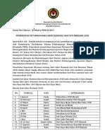 Rilis Hari Libur Nasional dan Cuti Bersama 2018-1.docx