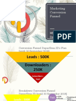 Marketing Conversion Funnel DalurIpmu