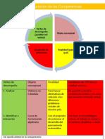 Estructura de La Competencia[1]