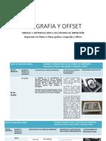 Litografia y Offset 0.41