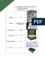 Ejemplos de polímeros de gran importancia.docx