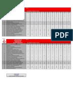 Mitsubishi-fuso-manto.pdf