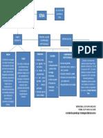 Estrategias didácticas activa.docx