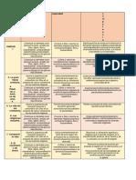 CARTEL DE COMPETENCIAS.docx