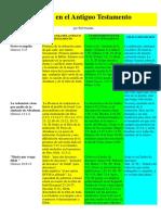 cristoenelantiguotestamento.pdf