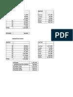Cuentas Del 18 Al 24 de Febrero