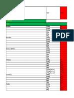 Gilanis Price Index Report as at 23.3.19