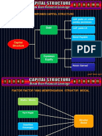 PR-6 Capital Structure- BEP-FL.ppt