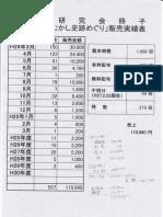 田井歴史研究会冊子出納帳
