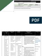 foundational checklist - l3