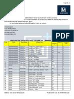 MD Pathology MCC 2nd Round Seat Matrix