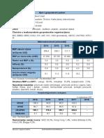 GD - Web II Q 2018 Izrael.pdf
