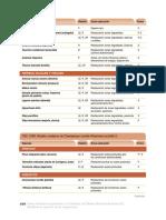 13_MODELOS_DE_GESTION_DE_LA_VEGETACION-08.PDF