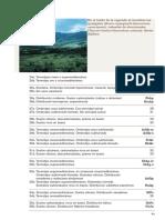 Actas Congreso I Vias Pecuarias Tcm7-25284