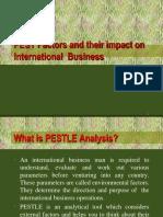 MOD 2 IB PPT1