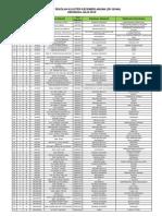 291 SENARAI SKK TERKINI.pdf