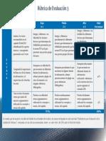 Rúbrica 3 - Ensayo.pdf
