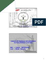 Meridianos de comexão Luos.pdf