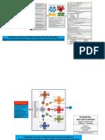 Bahan Diskusi Roadmap Pembangunan Industri Nasional