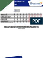 Tabla Macroeconómicos Proyectados - Enero 2019.pdf