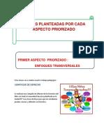 Tareas 2 Blog Marisol Perueduca