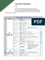 Sax Upper Altissimo Fingering Chart for Saxophone