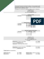 Taller-Auditoría Cuentas Por Cobrar