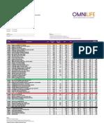 Lista de Precios 2019 SAL