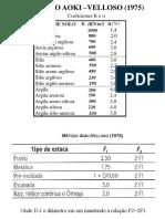 Tabelas calculo de capacidade de carga.pdf