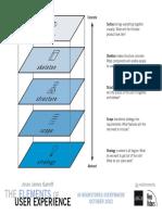 elements_simpleplanes.pdf