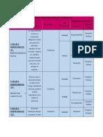 cuadro de operacionalizacion de variables