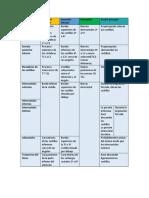 Anatomia tablas .docx