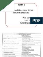 (2)Características Clave de Las Escuelas Efectivas