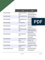 Documentos_CDIM.pdf