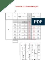 Planilha de Dimensionamento AF- PROJETO UNIFACS1