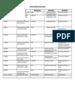 Formato de Planeacion Mensual 2019 Abril