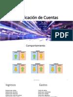 fa+1+clasificacin+de+cuentas