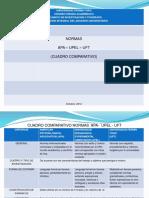 CUADRO-COMPARATIVO-NORMAS-APA--UPEL-–-UFT-1.pptx