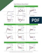 Chart Patterns Cheat Sheet.pdf