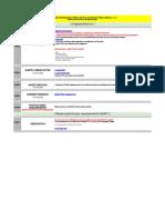 Pre-Activation Requirements (a)